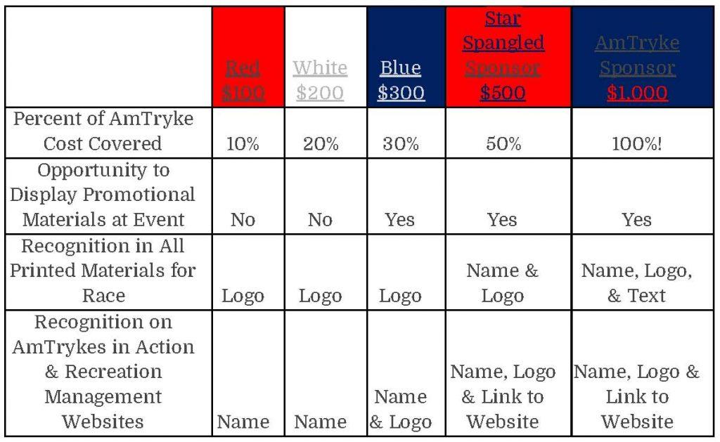 PDF Sponsorship Levels